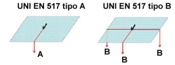 UNI 517