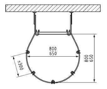 10. indicazioni per il dimensionamento della gabbia secondo la UNI 14122-4