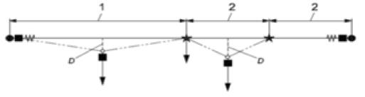 Certificazione Linea Vita - schema multi campata