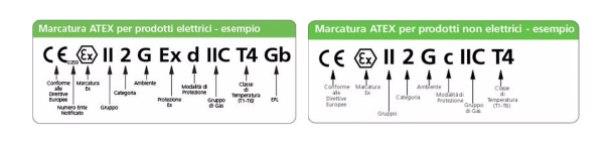 DPI Atex - codici e marcatura